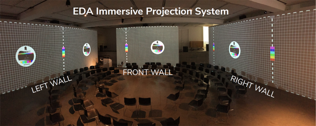 A fish eye view of the EDA immersive projection space.